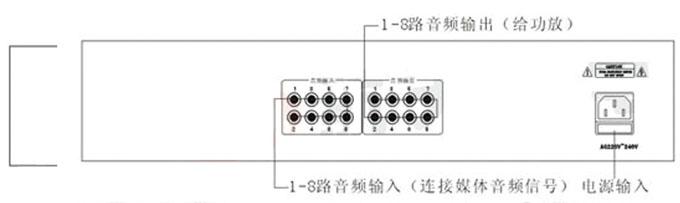 8路音频输入